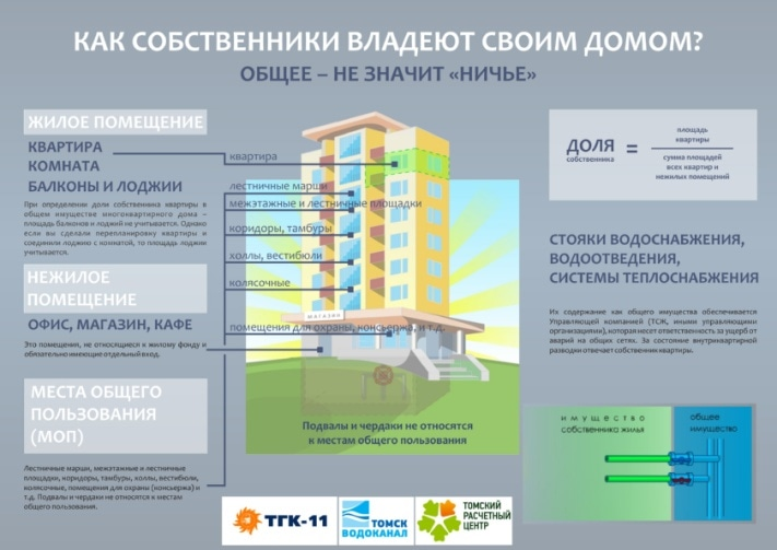 Томские юзергайды: как разобраться с одн - город - томский о.